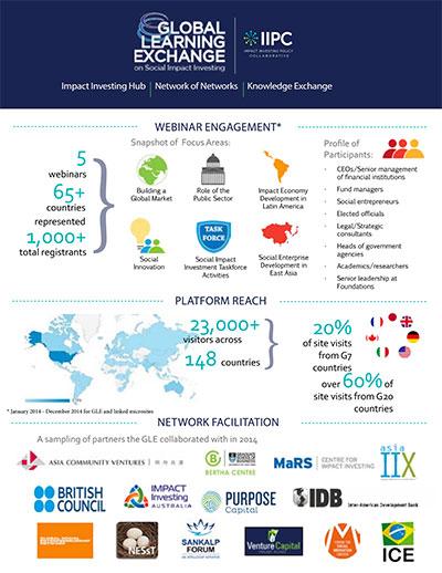 Global-Learning-Exchange-webinar-flyer